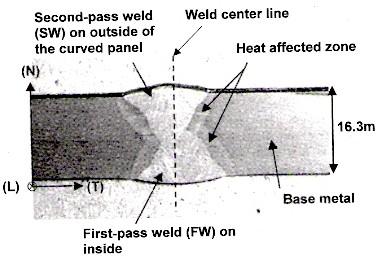 Saturn Steering Column Wiring Diagram
