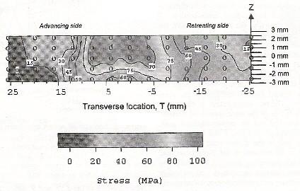 Aluminum Plate Grain Direction In Aluminum Plate